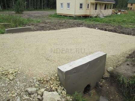 бетонные откосы