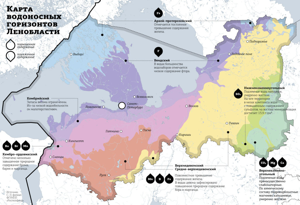 карта глубин водоносных горизонтов