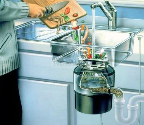 кухонный измельчитель